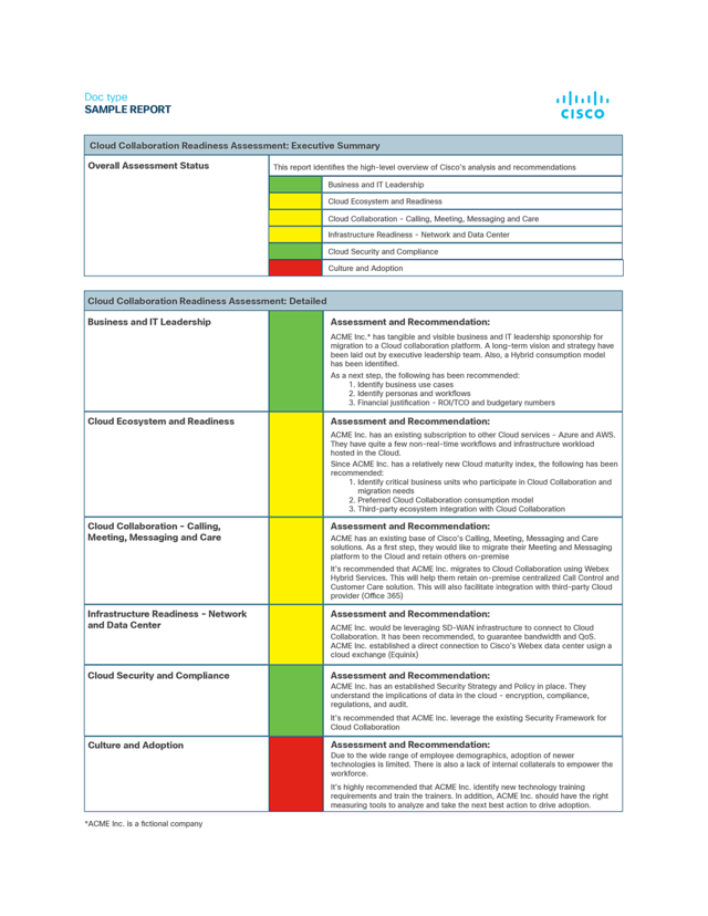 Cloud Collaboration Readiness Assessment
